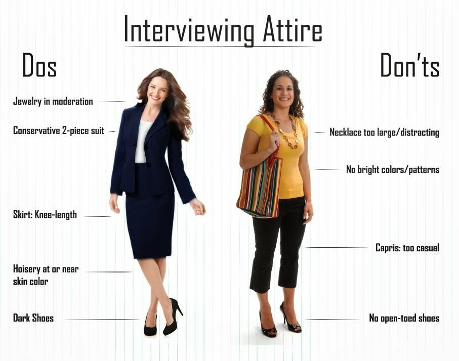 Interviewing Attire Dos and Don'ts - Females