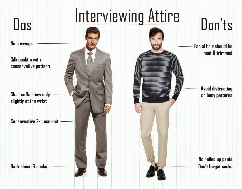 How To Dress For Interview Success Resolution Technologies